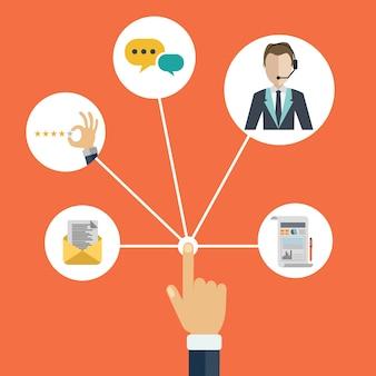 Gestão de relacionamento com cliente apresentando mão