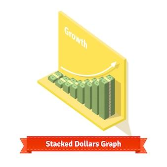 Gráfico em dólares empilhados. Conceito de crescimento do mercado