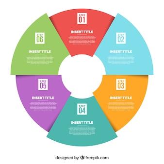 Gráficos coloridos circulares para infografia