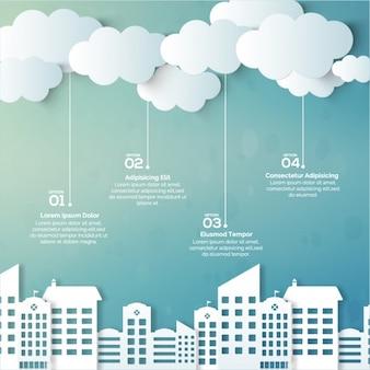 Grande infográfico com edifícios e nuvens