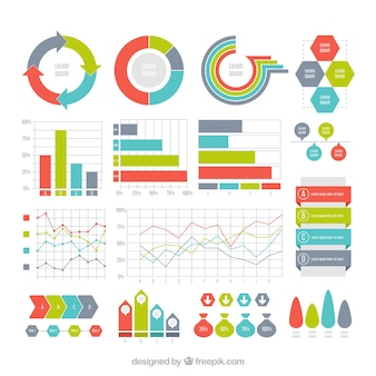 Grande pacote com diferentes tipos de gráficos infográficos