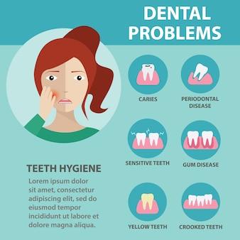 Higiene dos dentes, Infografia de cuidados médicos com problemas dentários. ilustração.