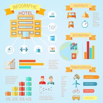Hotel cor viagens turismo infografia feriado com gráficos de barras e fitas