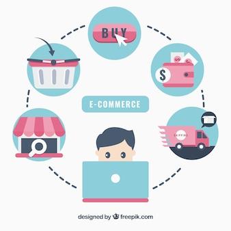 Ícones planos de comércio eletrônico interligados
