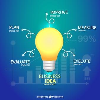 Ideia de negócio criativo infografia