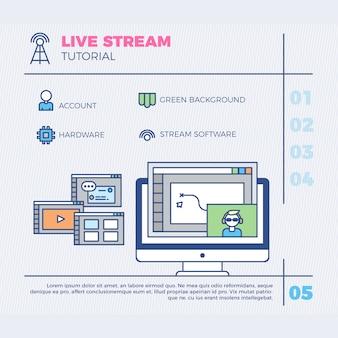 Infografia ao vivo