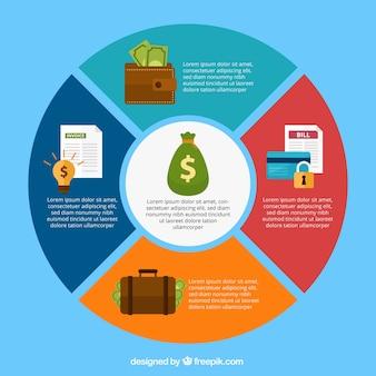 Infografia circular com elementos de dinheiro