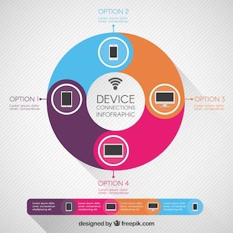 Infografia colorida com diferentes dispositivos