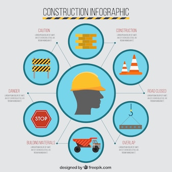 Infografia construção