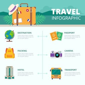 Infografia de viagem com caravana e outros elementos
