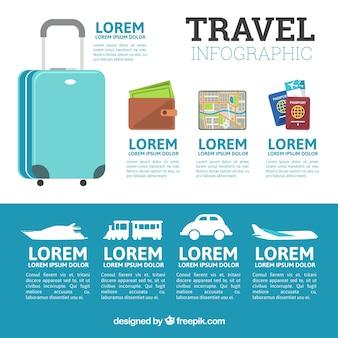 Infografia de viagem com elementos necessários