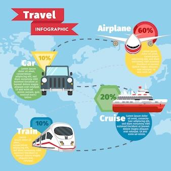 Infografia de viagem com transporte