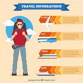 Infografia de viagem com transportes