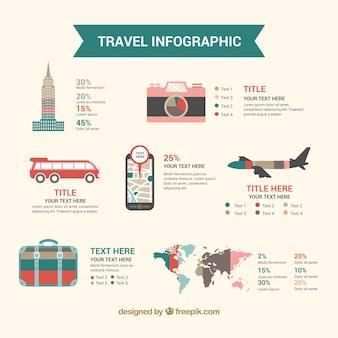 Infografia de viagem retro com elementos em design plano