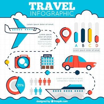 Infografia de viagens com transportes e outros elementos