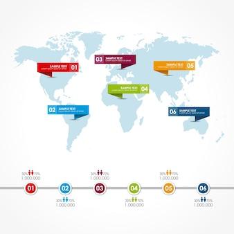 Infografia do mapa do Word