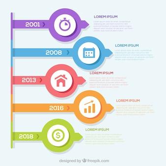 Infografia moderna com linha de tempo