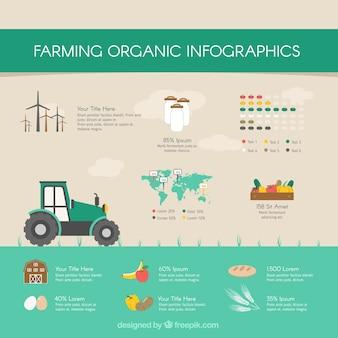 Infografia orgânica com trator