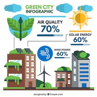 Infografia Verde cidade em grande estilo plana