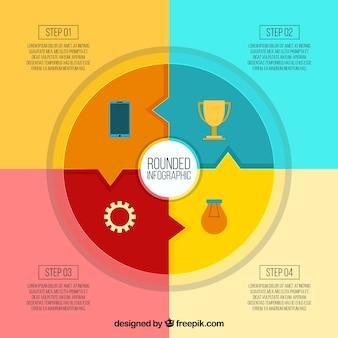 Infográfico arredondado com quatro fases em desenho plano