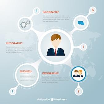 Infográfico círculos de negócios