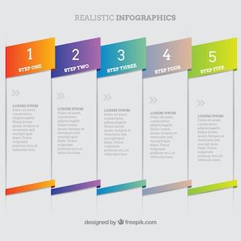 Infográfico com passos coloridos