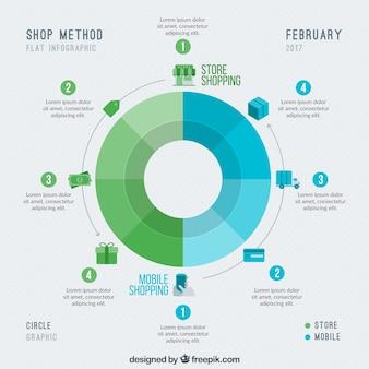 Infográfico compras em design plano