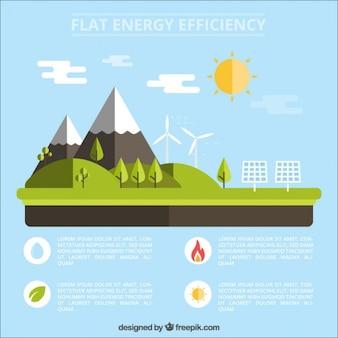 Infográfico da eficiência energética com uma paisagem
