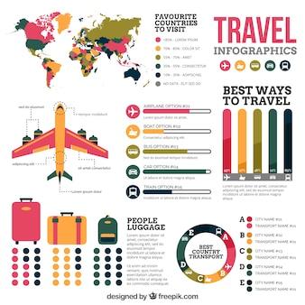 Infográfico de viagem colorido