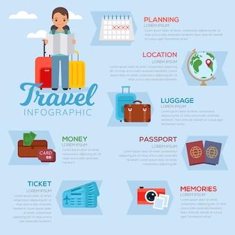 Infográfico de viagem de design plano