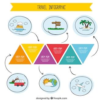 Infográfico de viagem desenhado à mão