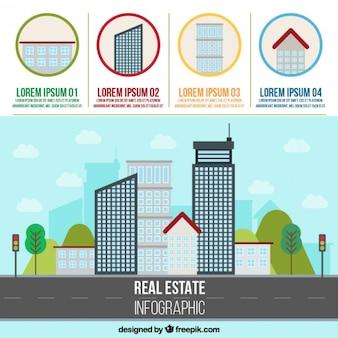 infográfico imobiliário com arranha-céus