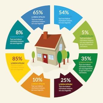 Infográfico imobiliário