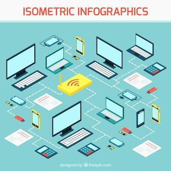 Infográfico isométrica