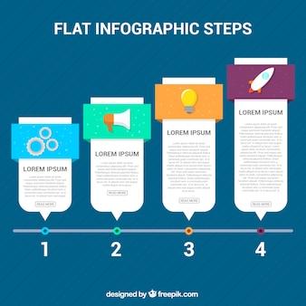 Infográfico profissional com etapas