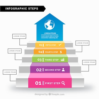 Infográfico profissional com passos coloridos