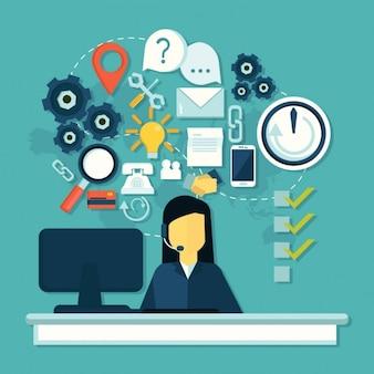 Infográfico serviço ao cliente