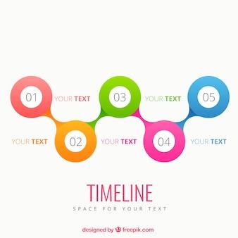 Infográfico Timeline com círculos coloridos