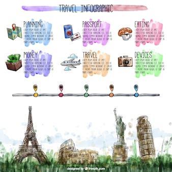 infográfico viagens aguarela artística