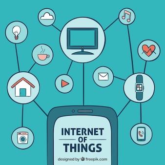 Internet de coisas com diferentes dispositivos