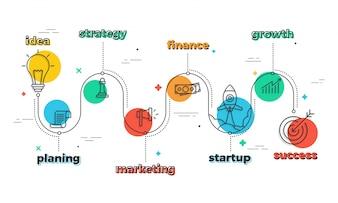 Layout de Infografia de Timeline de negócios com 7 etapas como idéia, planejamento, estratégia, marketing, finanças, economia e sucesso.