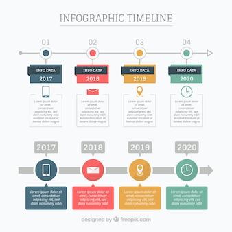 Linha de tempo moderna com design plano