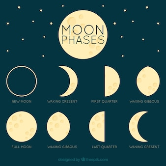 Lua fantástica em diferentes fases