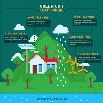 Mão cidade desenhada infografia ecológica