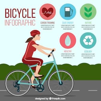 Menina em um infográfico bicicleta