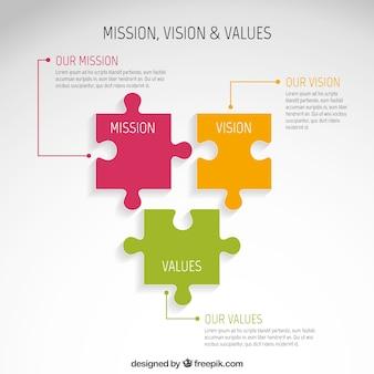 Missão, visão e valores infográfico
