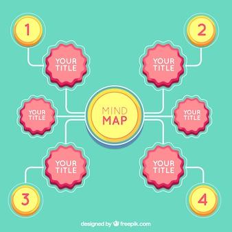 Modelo de diagrama com números