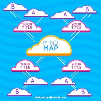Modelo de diagrama com nuvens