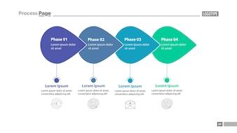 Modelo de slide de gráfico de processo em quatro fases