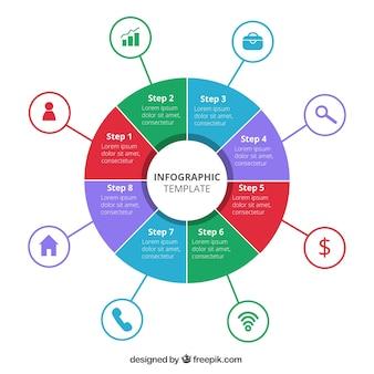 Modelo infográfico circular em desenho plano